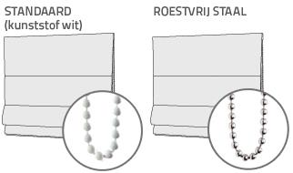 Vouwgordijn systemen